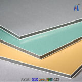 Worldwide Using 5mm Aluminum Composite Panel