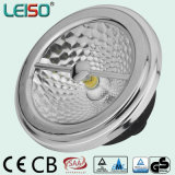 Cheap LED Lights or Expensive LED Lights Do You Like?