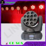 Mini Stage Beam Moving Head 12X12 Watt RGBW CREE LEDs