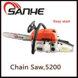 Hand Saw Tool 5220 with CE/GS/Euii