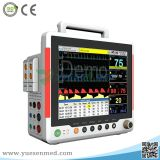 Good Price Portbale Touchscreen Multi-Parameter Patient Monitor Price