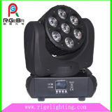 7LEDs*10W LED Beam Moving Head