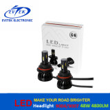 48W 4800lm 9004/9007 H13 H4 Hi/Lo LED Headlight Kit for Auto LED Head Light Replacement