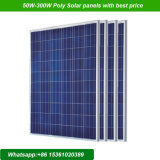 High Quality Poly Solar Panel Module (5W - 300W) for Power Plant
