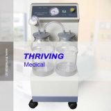 Medical Large Flow Electric Suction Unit