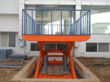 Hydraulic Scissor Type Lift From China