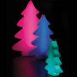 Gift Ideas Christmas a Christmas Gift