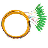 Fiber Optic Patch Cord/pigtails