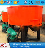 High Efficiency Ceramics Roller Grinder for Sale