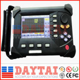 Chinese Cheap Handheld OTDR Exfo OTDR