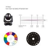 Brighten Mini 280 Watts Moving Head Stage Light (BR-280P)