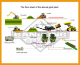 Complete Placer Alluvial Sticky Clay Gold Washing Plant