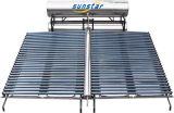 Domestic Solar Project