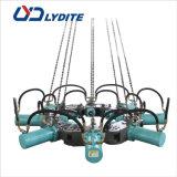 Hydraulic Concrete Pile Head Cutter
