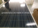 Great Quality 200W Poly Solar Panel with High Efficiency Made in China