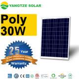 Hcpv 30 Watt 30W Solar Panel 12V for House