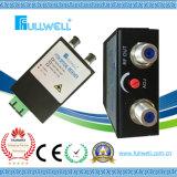 Wdm FTTB Optical Node CATV Optical Receiver