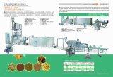 Fish Feed Machine/Extruder (SLG65-III, SLG70-II, SLG85-II)