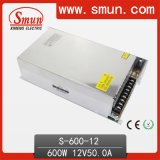 600W Switching Mode Power Supply with CE RoHS Approved
