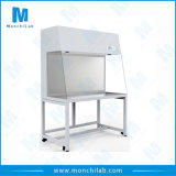 Clean Bench Laminar Flow Cabinet for Lab