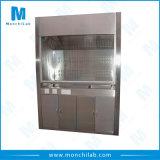 Stainless Steel Fume Hood for Chemical Lab