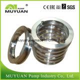 Anti-Wear Chemical Processing Slurry Pump Part Lantern Ring
