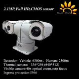 360 Degree Rotation Infrared Military Vehicle Mount IP Camera