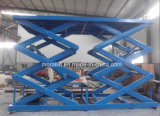 Best Price Hydraulic Scissor Lift Table