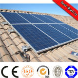 on Grid Solar Power System off Grid Solar Power System