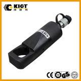 Hydraulic Nut Splitter (KET-NC Series)