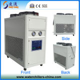 Air Cooled Industrial Water Chiller Unit Manufacturer