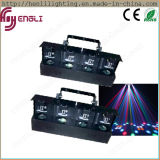 LED 4 Scanning Head Lamp