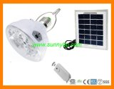 Sunny Billion Power Ltd Solar System