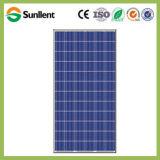 60W Solar Light and System Use Polycrystalline Solar Panel