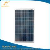 (Popular! ! !) Price Per Watt Solar Panels in China Hot Sale (SGM-60W)