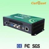 HD/SD Encoder & Modulator with Modulation Dynamic Switching