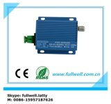 OEM CATV Mini Optical Node for FTTH Project (FWR-8610GSD)