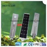 New Technology 50W Solar Power LED Street Lighting