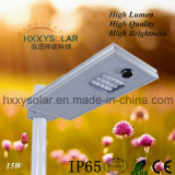 15W Integrated All-in-One Solar LED Street Light Price List