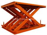 Hydraulic Vertical Material Scissor Lift Platform