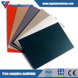 Pre Painted Aluminum Sheet Supplier