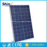 Best Price 100-300 Watts Mono Poly Solar Panel with 25 Years Warranty