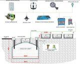 Puxin Middle Size Biogas Plant (PX-100)