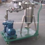 Palm Oil Filter Press Oil Filter Manufacturer