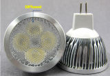 MR16 GU10 E27 LED Spotlight with COB