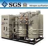 Cost Effective and Environmental Friendly PSA Nitrogen Generator