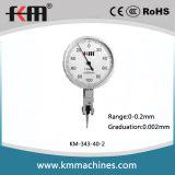 Metric Micron Dial Test Indicators