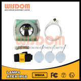 Bright Wisdom LED Bike Lights, Waterproof Headlamp with Rechargeable Battery