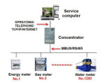 AMR Metering System for Water/Electricity/Gas Meter