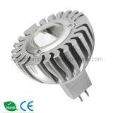 LED Spotlights with CE Approval